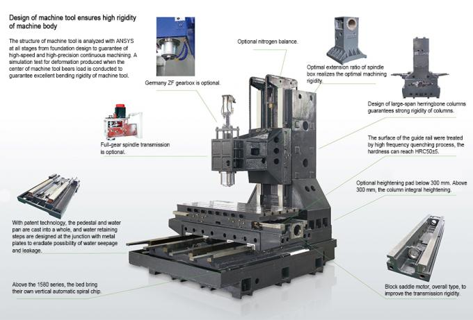 MV1680 High Cost-Effective Advantages Precision 3 Axis 4 Axis 5 Axis CNC Milling Machine