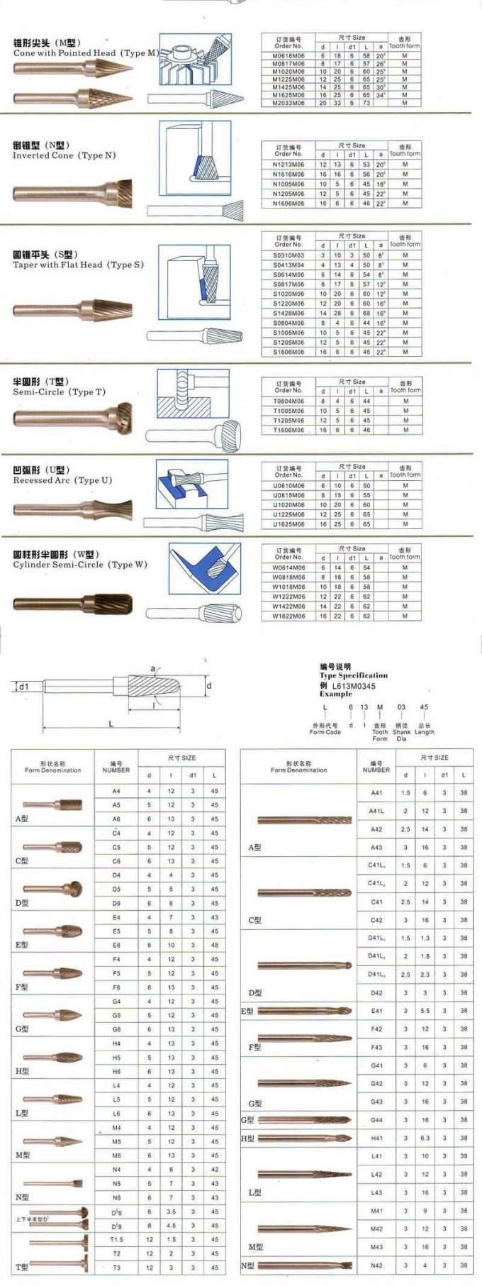 Professional Manufacturer Single Cut Tungsten Carbide Rotary Burrs